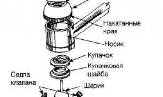 Инструкция сборки и разборки смесителей любых типов