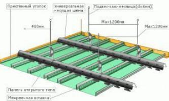 Из чего состоит реечный потолок