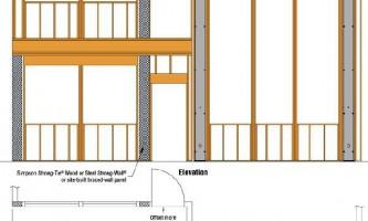 Каркасно-щитовой дом технология строительства