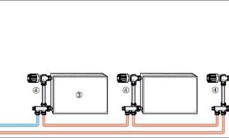Одноконтурные котлы отопления электрические