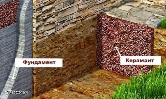 Особенности утепления цоколя в деревянном доме снаружи и внутри
