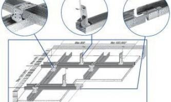 Пошаговая инструкция по монтажу потолков из гкл