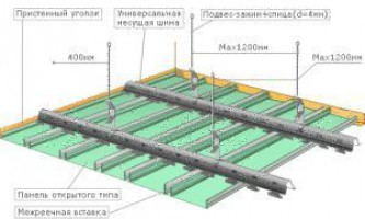 Пошаговое руководство по монтажу реечного потолка