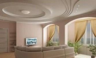 Потолки из гипсокартона в гостиной — современное потолочное покрытие своими руками