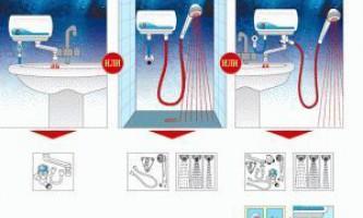 Рекомендации к выбору проточного водонагревателя, и инструкция установки своими руками