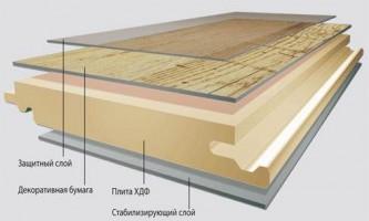 Состав ламината: ламинат изнутри