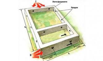 Строительство фундамента для дома из бруса