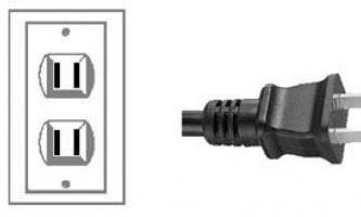 Типы электрических вилок и розеток