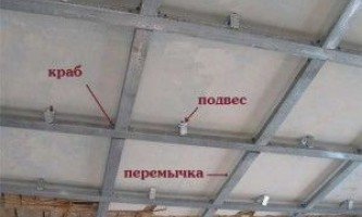 Устройство гипсокартонного потолка — монтаж гипсокартонного потолка своими руками