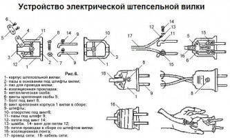 Устройство электрической вилки
