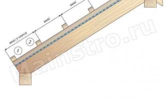 Кровли из натуральной и цементно-песчаной черепицы: Расчет шага и устройства обрешетки для цементно-песчаных черепиц