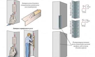 Порядок проведения ремонта штукатурного слоя по углам